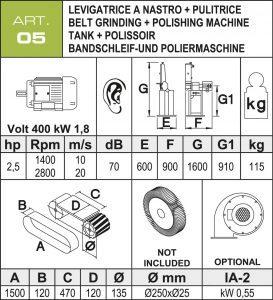 Bandschleif- und Poliermaschine Daten