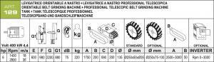 Band- und Kontaktbandschleifmaschine Daten