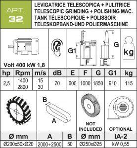 Kontaktbandschleif- und Poliermaschine Daten