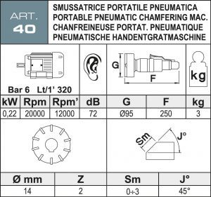 Woelffle-Aceti-pneumatische-Anfasmaschine-Technische-Daten-ART.40.jpg