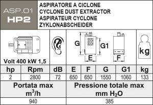 Woelffle-Aceti-Absauganlage-Zyklonabscheider-Technische-Daten-ASP.01-HP2.jpg