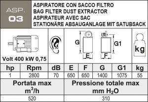Woelffle-Aceti-Absaugung-Technische-Daten-ASP.03.jpg