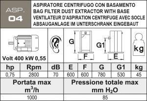 Woelffle-Aceti-Unterbauschrank-Absaugung-Technische-Daten-ASP.04.jpg